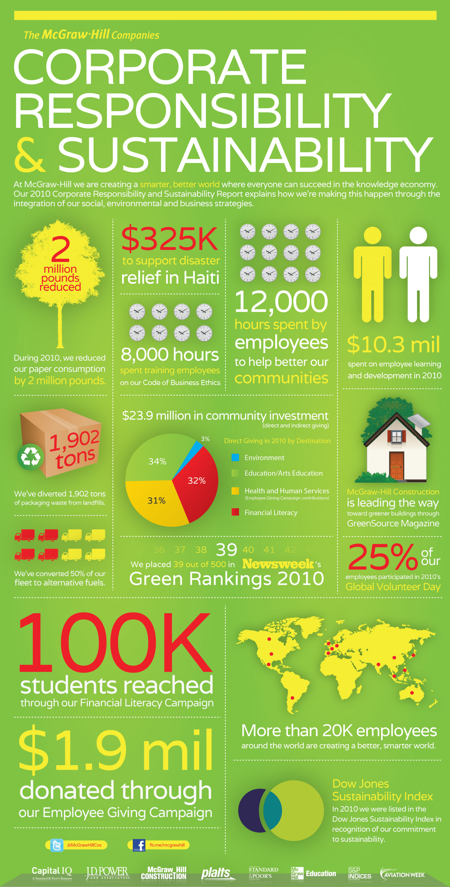 What Does a Smarter, Better World Look Like? | LearnMore : McGraw- Infographic