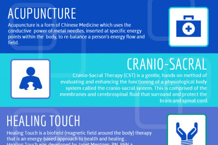 What Does HWP Provide Anyway? Infographic