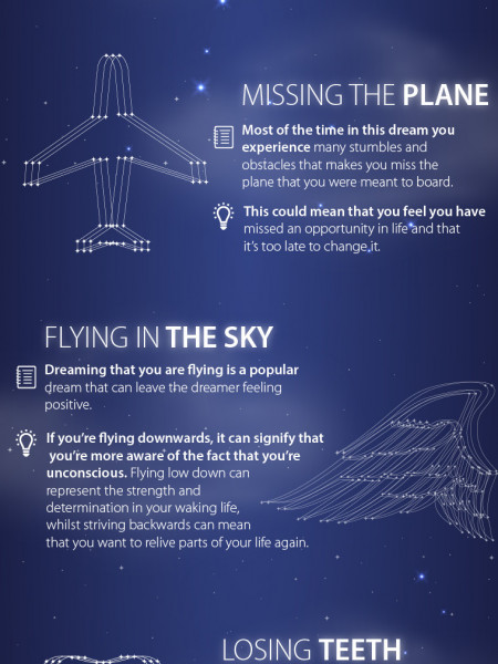 What Does My Dream Mean? Infographic
