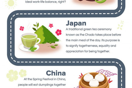 What does sharing a meal look like around the world? Infographic