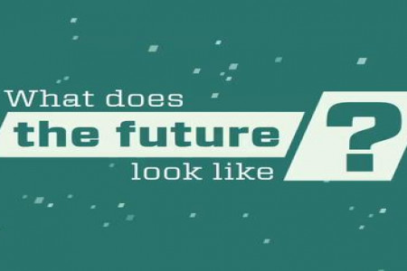 What Does the Future Look Like? Infographic