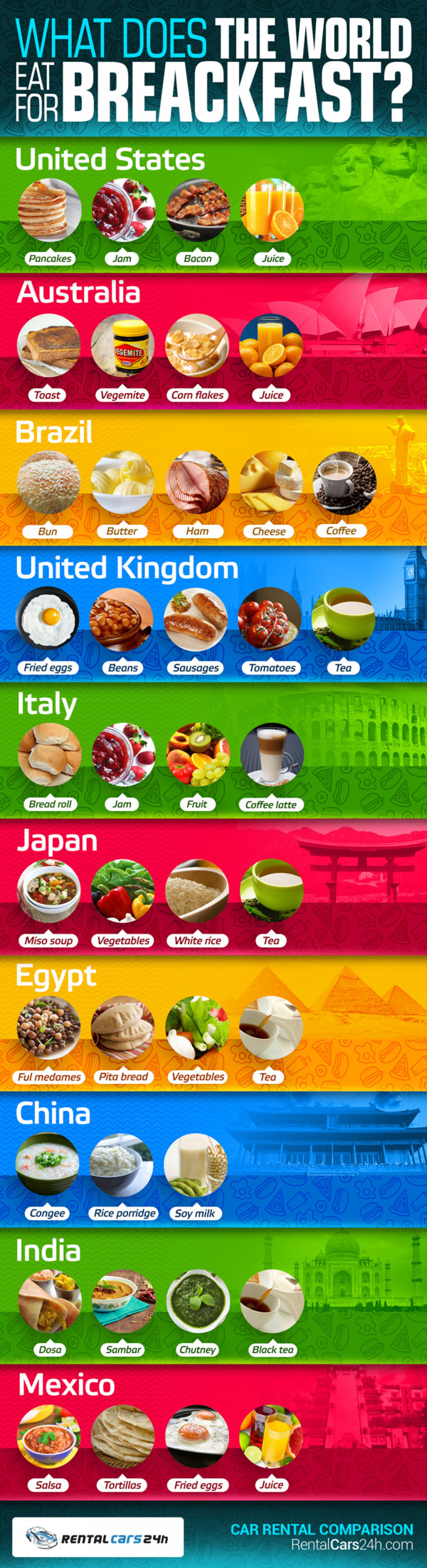 What Does The World Eat For Breakfast? Infographic