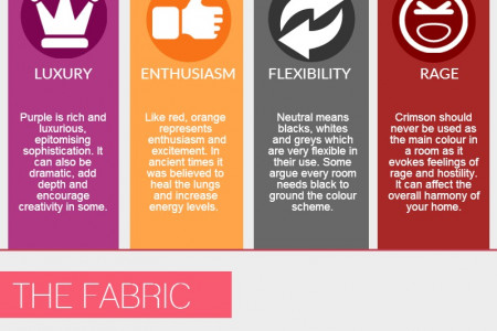 What Does Your Bedroom Say About You? Infographic