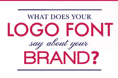 What Does Your Font Logo Say About Your Brand? Infographic