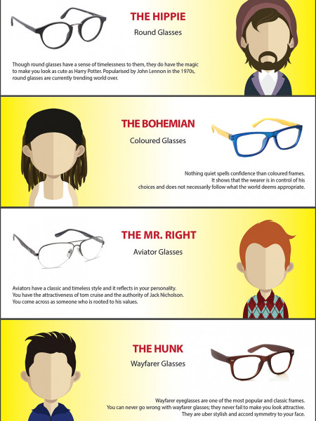 What Your Glasses Say About You! Infographic