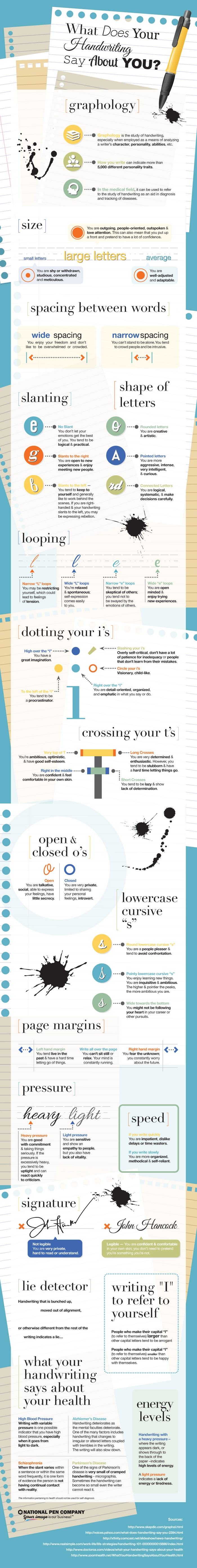 What Does Your Handwriting Say About You? #infographic