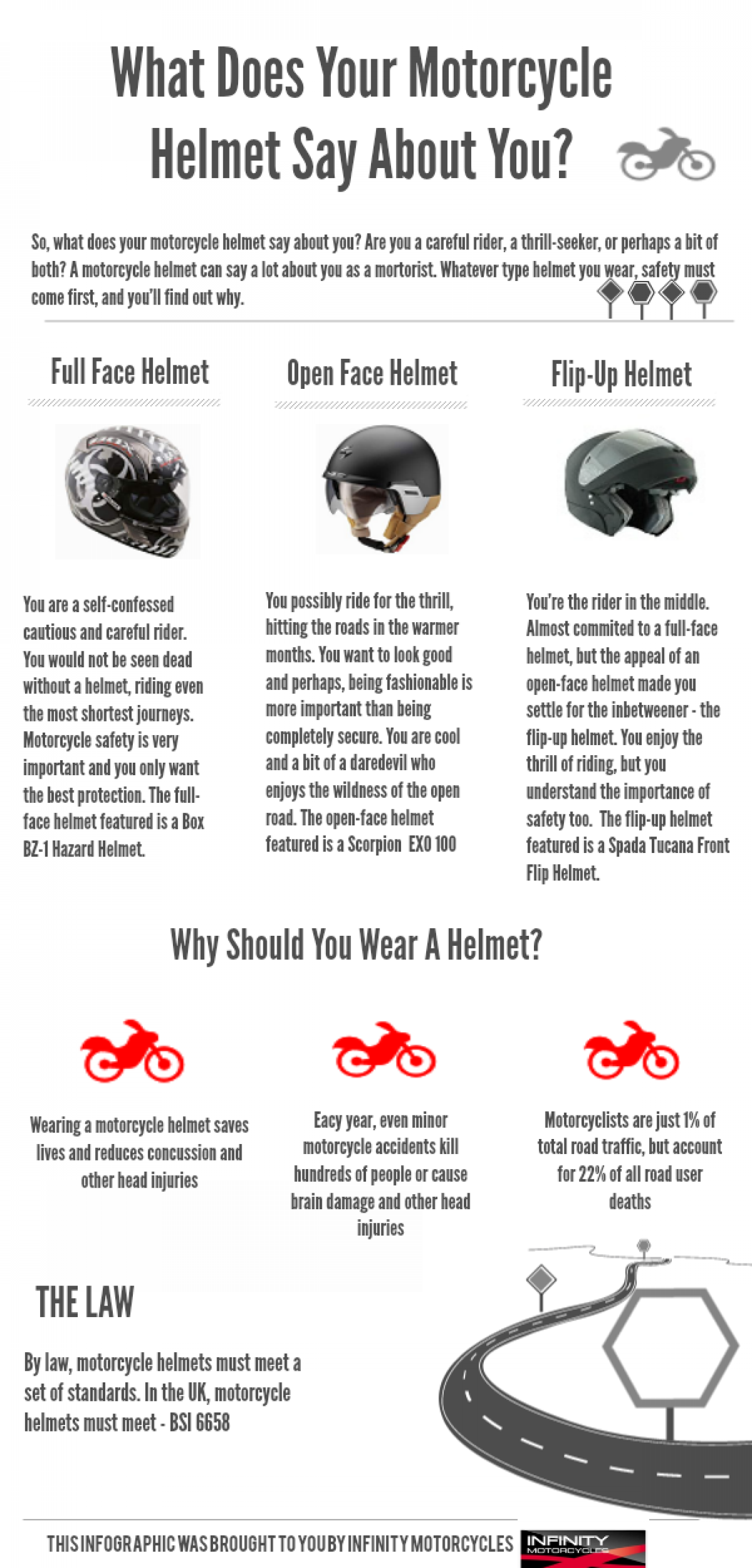 What Does Your Motorcycle Helmet Say About You? Infographic