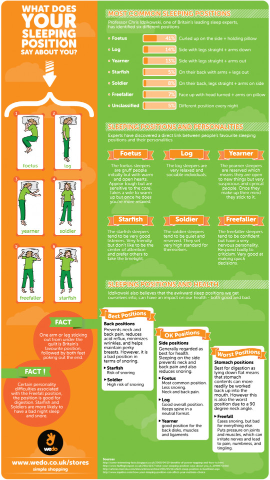 Sleeping Positions To Stay Healthy The Best And Worst