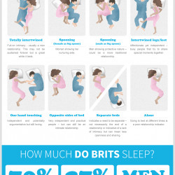 what your sleeping position says about relationship likes