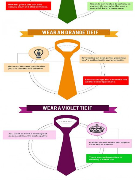 What Does Your Tie Say About You Infographic