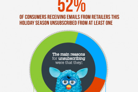 What Email Marketers Can Learn from the Holidays Infographic
