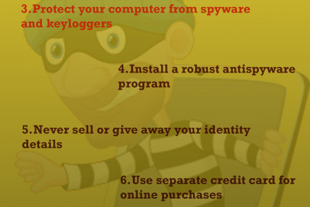 What Empowers You to Prevent Identity Theft? Infographic