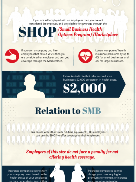 What Every Business Needs To Know About Obamacare in 2014 Infographic