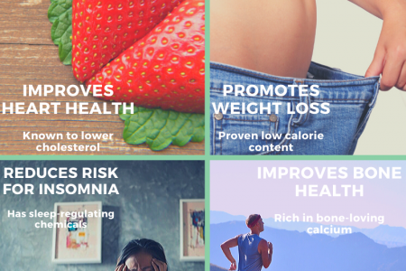 What Everyone Must Know About PHATT DIET PLAN Infographic
