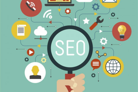 What Factors Affect Search Rankings? Infographic