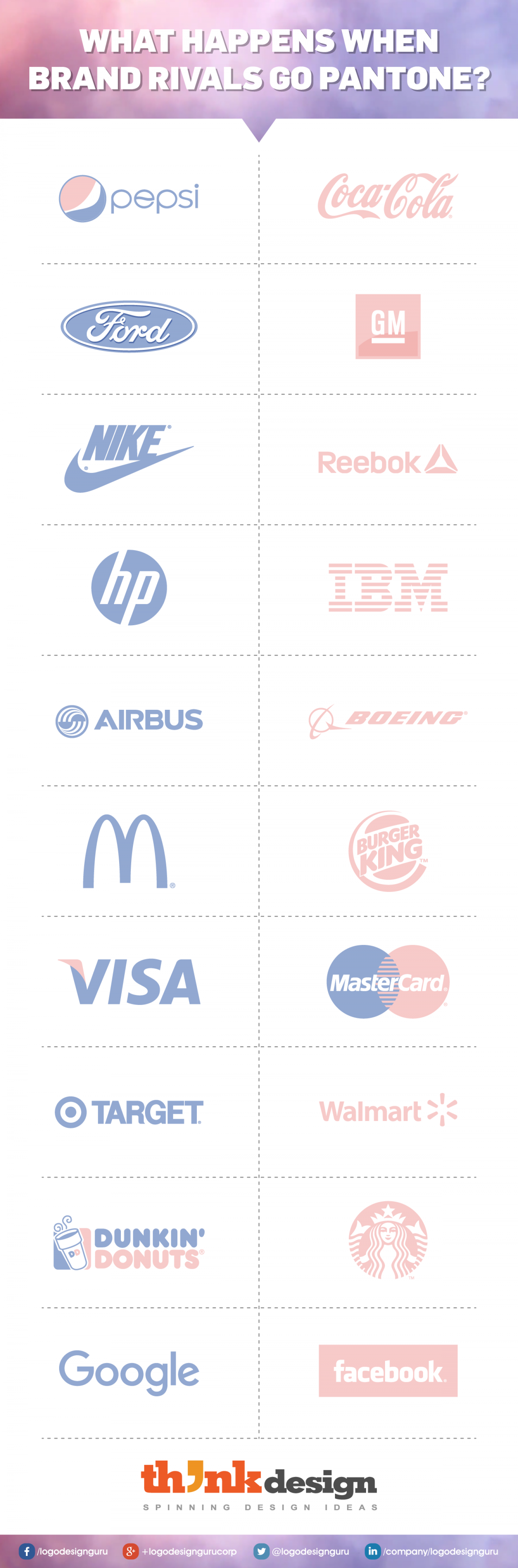 What Happens When Brand Rivals Go Pantone Infographic