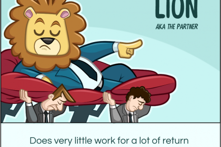 What if consultants were animals...Which would you be? Infographic