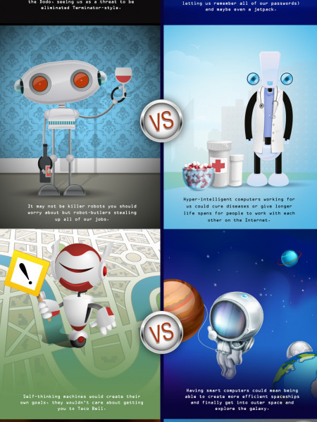 What If Machines Ruled the World? Infographic