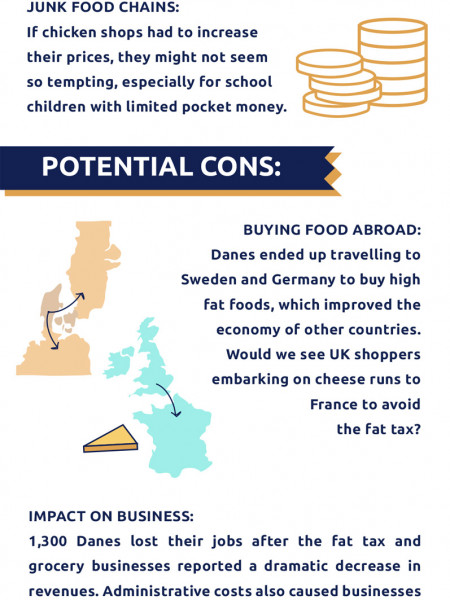 What if We Taxed Food Like Cigarettes Infographic