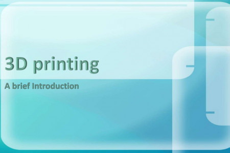 what is 3d printing Infographic