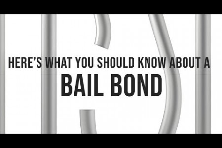 What is a Bail Bond and what is it for? Infographic