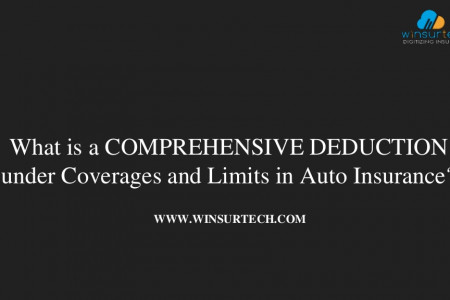 What is a COMPREHENSIVE DEDUCTION under Coverages and Limits in Auto Insurance? Infographic