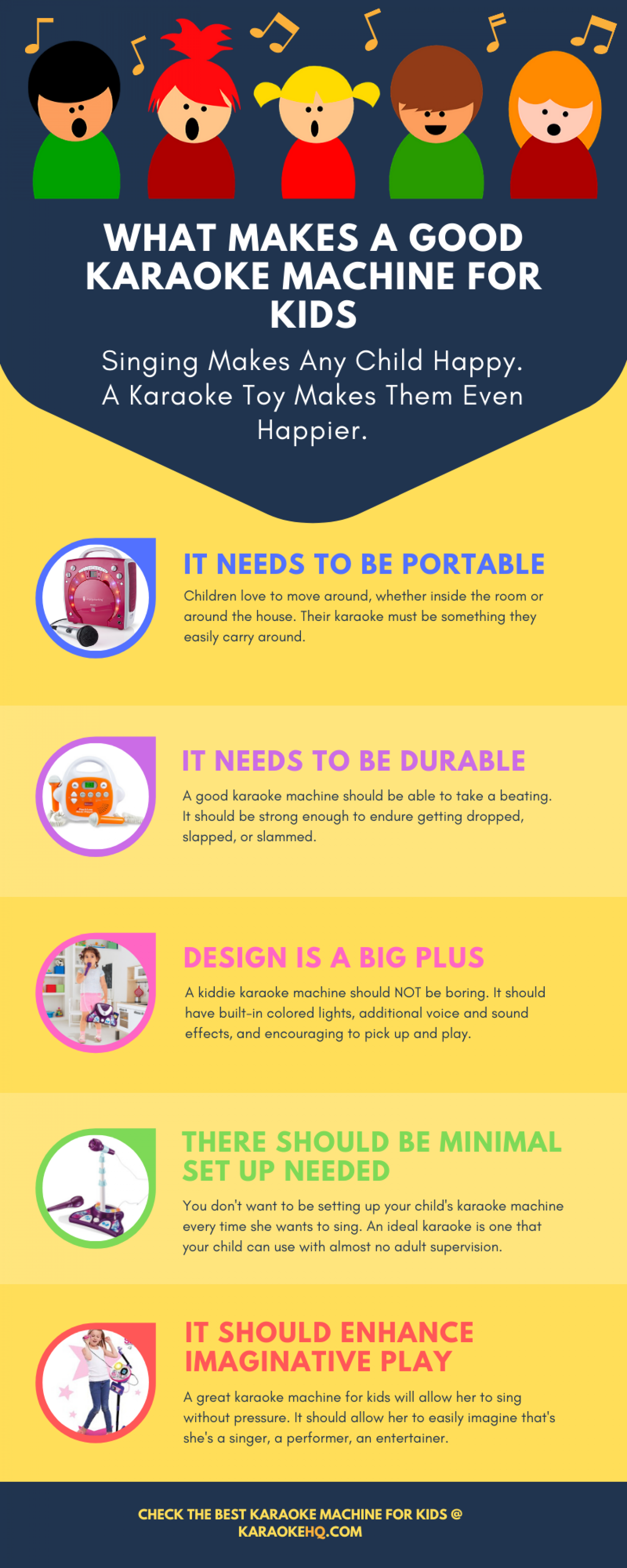 What is a Good Karaoke Machine for Kids Infographic