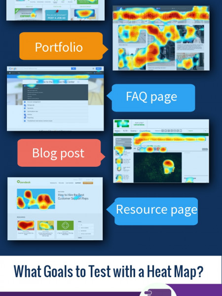 What is a Heat Map and How to Use It Infographic