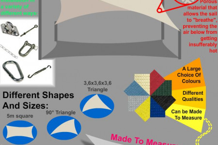 What Is A Shade Sail? Infographic