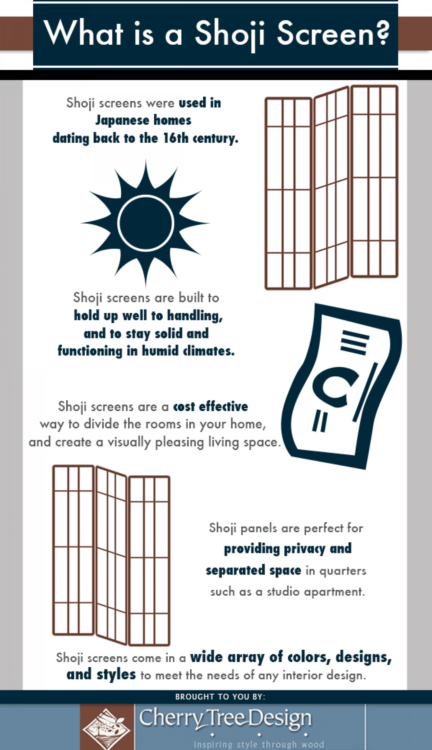 What is a Shoji Screen Infographic