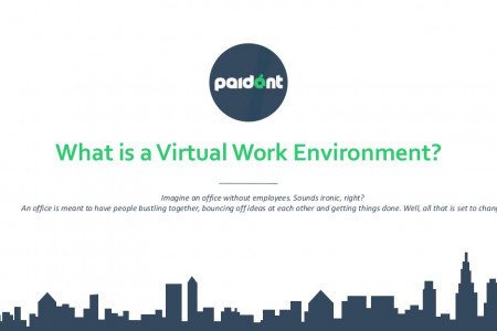 What is a Virtual Work Environment? Infographic