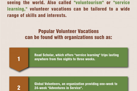 What Is A Volunteer Vacation? Infographic