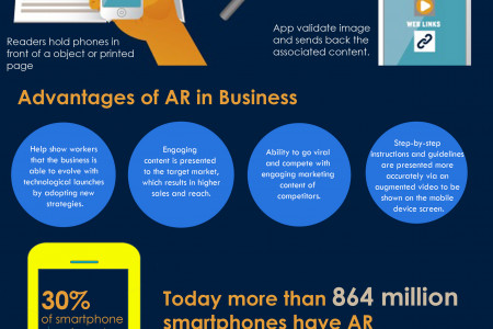 What is Augmented Reality? Infographic