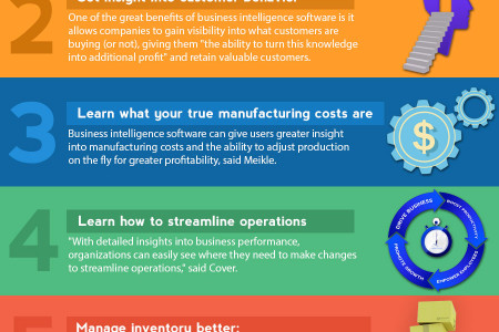 What is Business Intelligence? Infographic