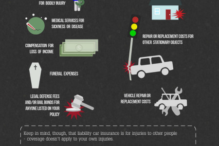 What is Car Liability Insurance? Infographic