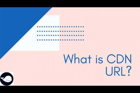 What is CDN URL? Infographic