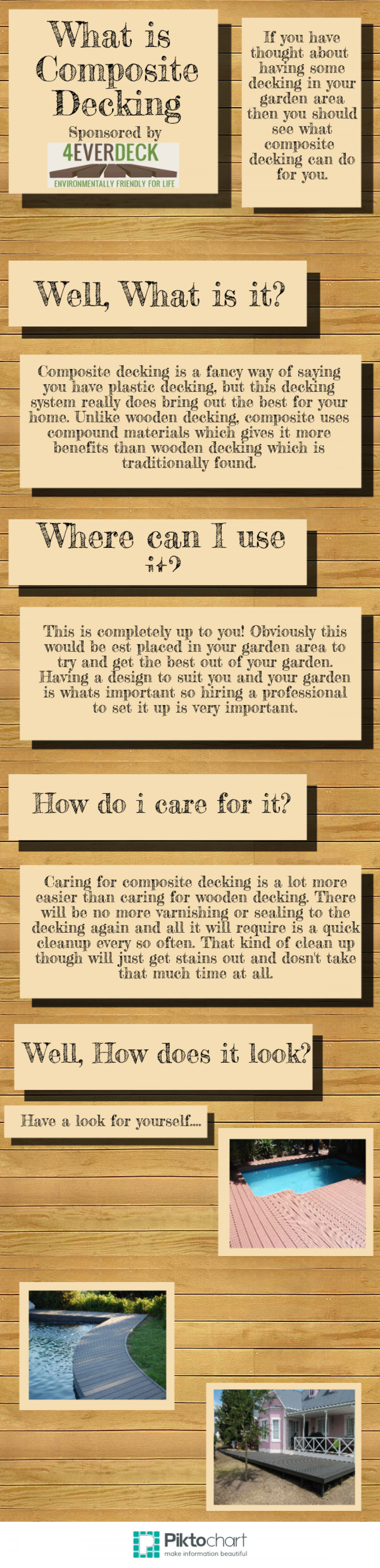 What is Composite Decking Infographic