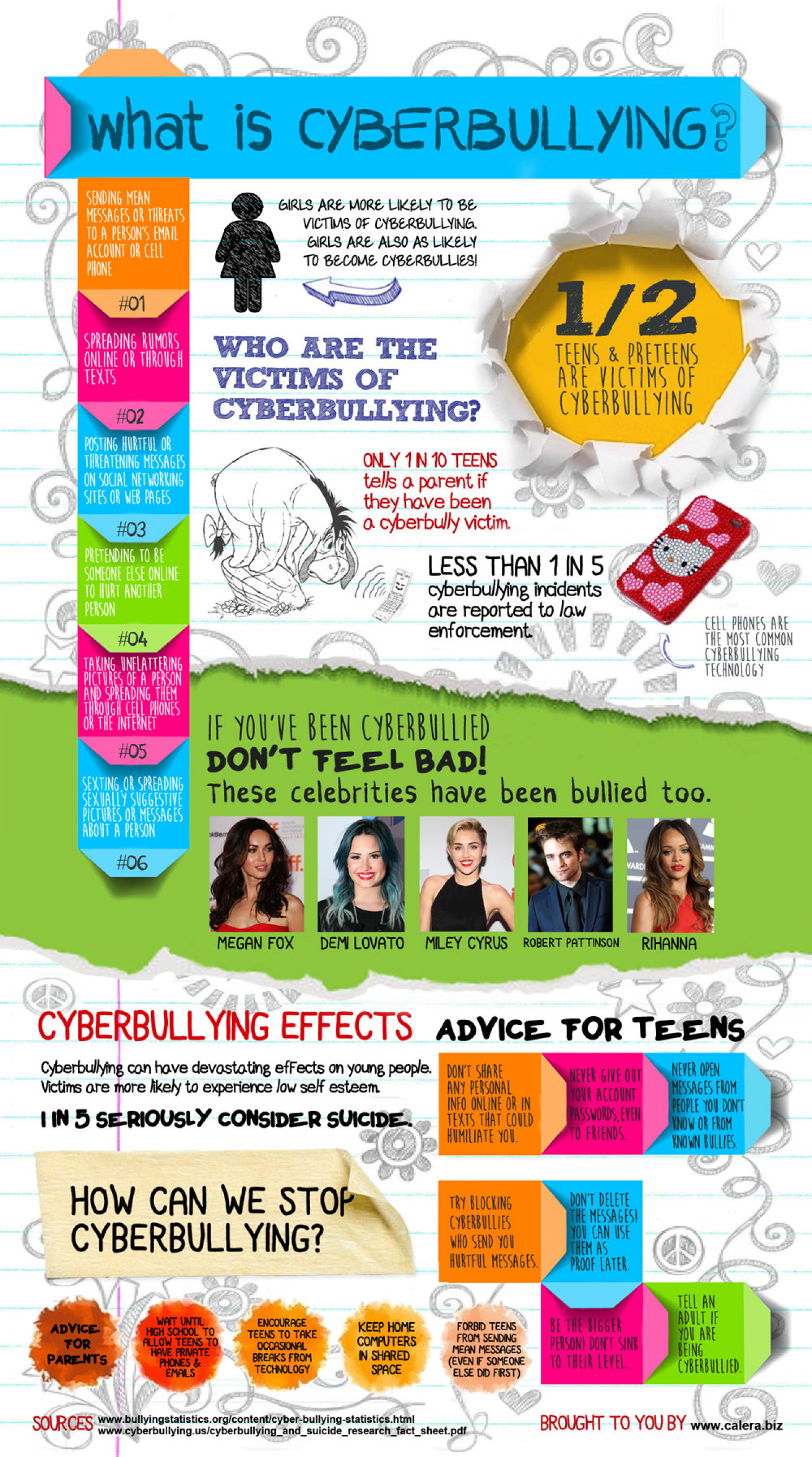 What is Cyberbullying? Infographic