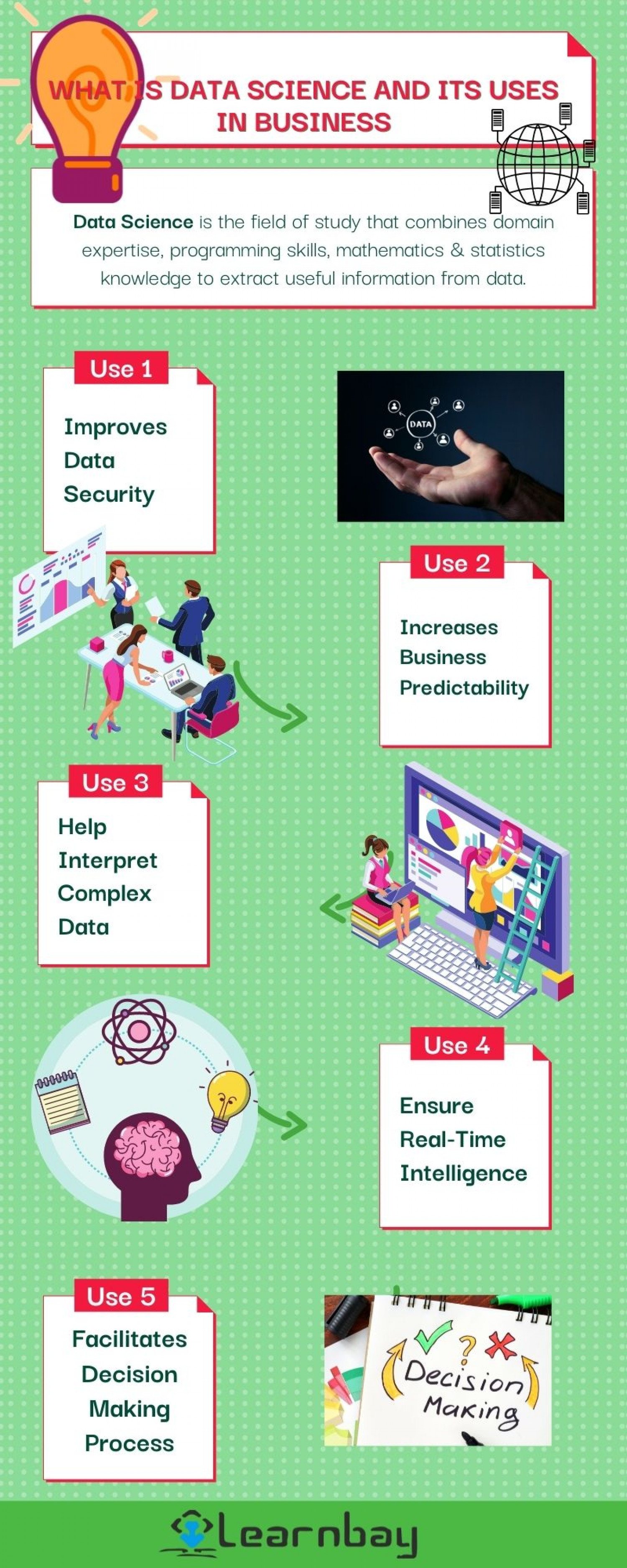 WHAT IS DATA SCIENCE? Infographic