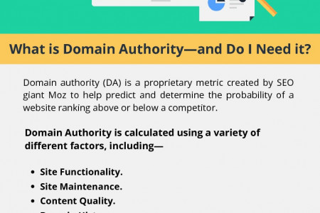 What is Domain Authority—and Do I Need it? Infographic
