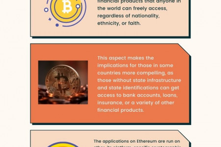 What is Ethereum (ETH) Infographic