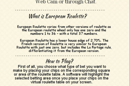 What is European Roulette Infographic