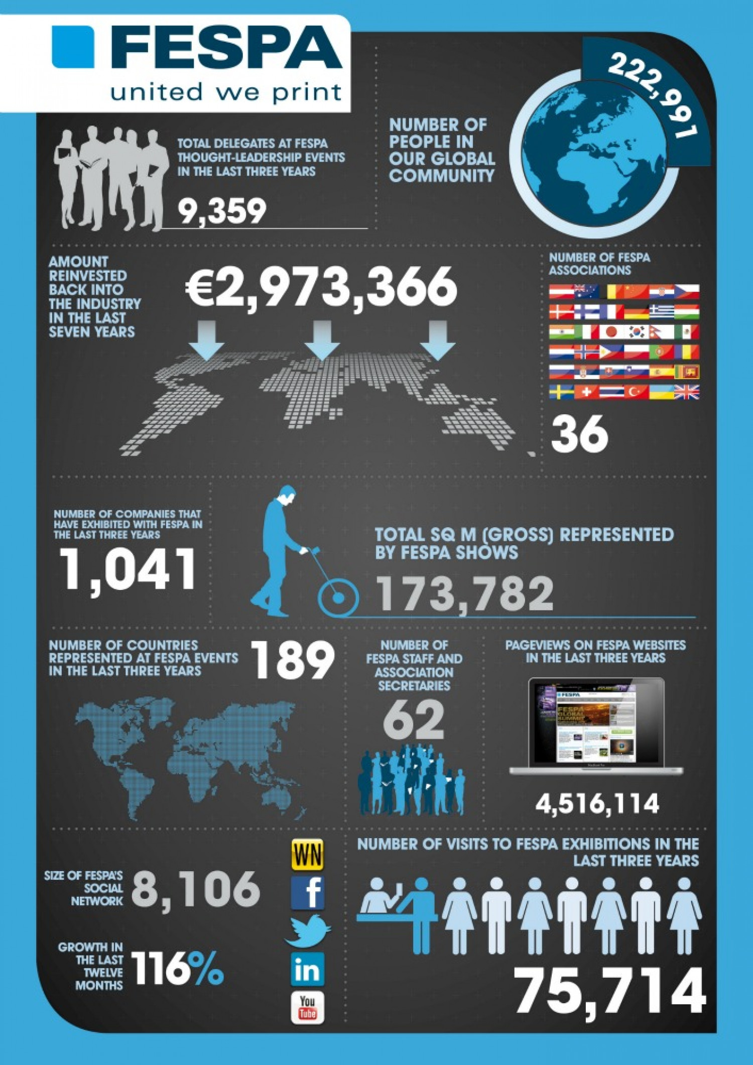What is FESPA? [ENGLISH] Infographic
