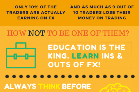 What is Forex Trading Infographic