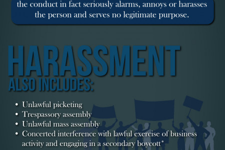 What is Harassment? Infographic
