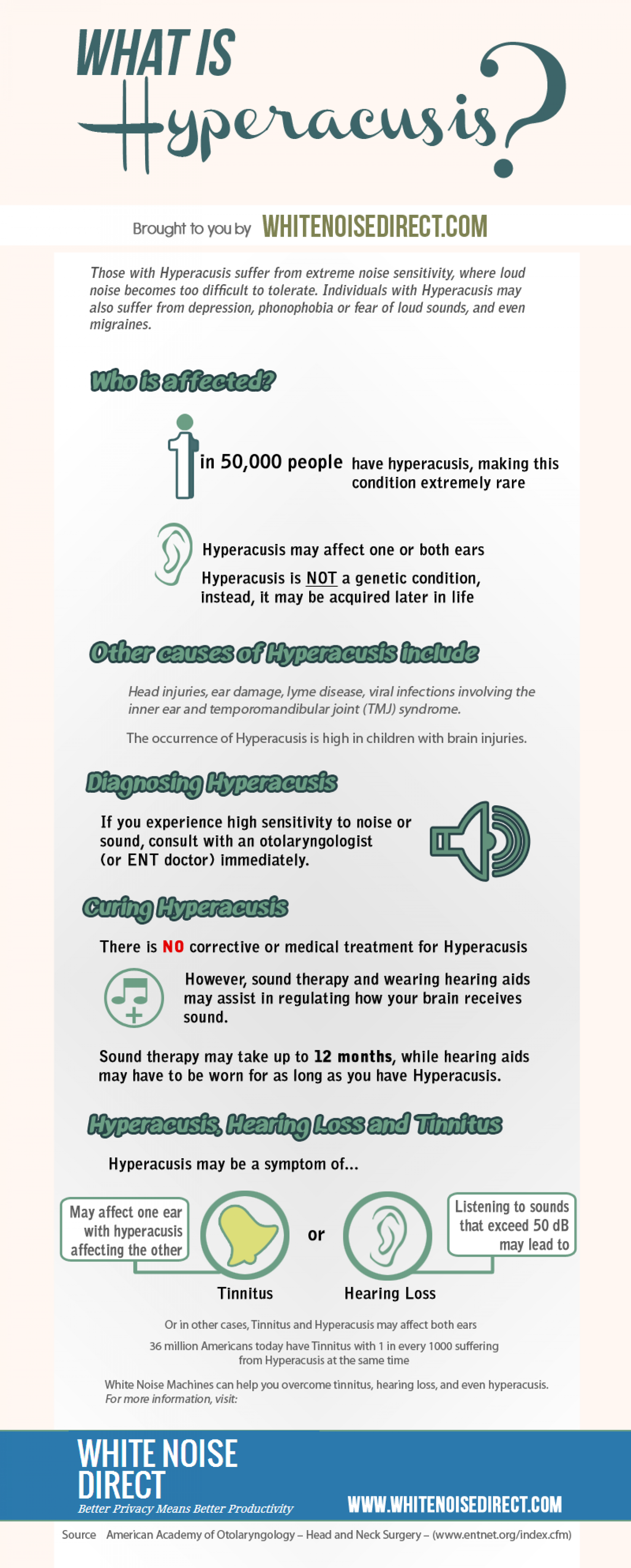 What is Hyperacusis? Infographic