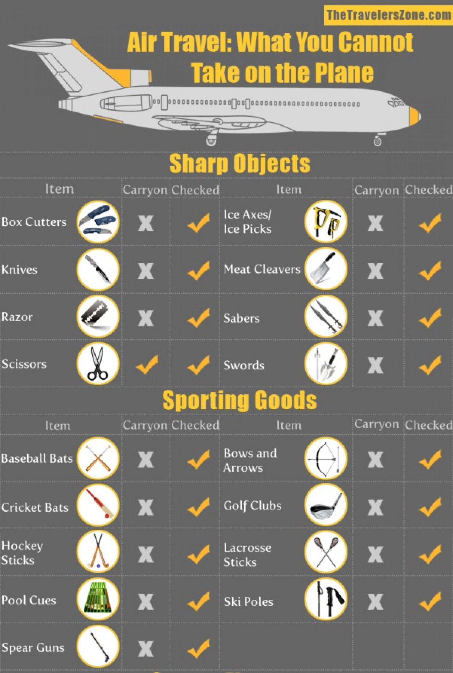What is Legal Taking with you While Traveling Infographic