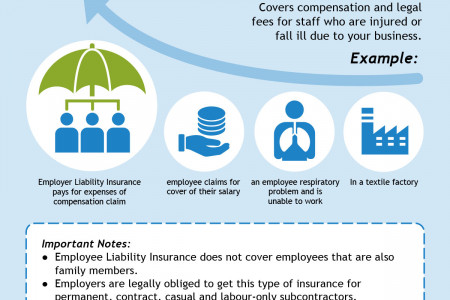 What is Liability Insurance? Infographic