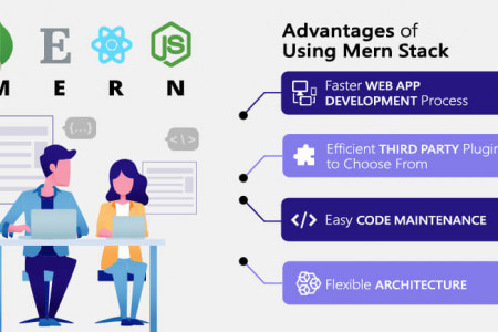 What is MERN Stack and its Benefits? Infographic