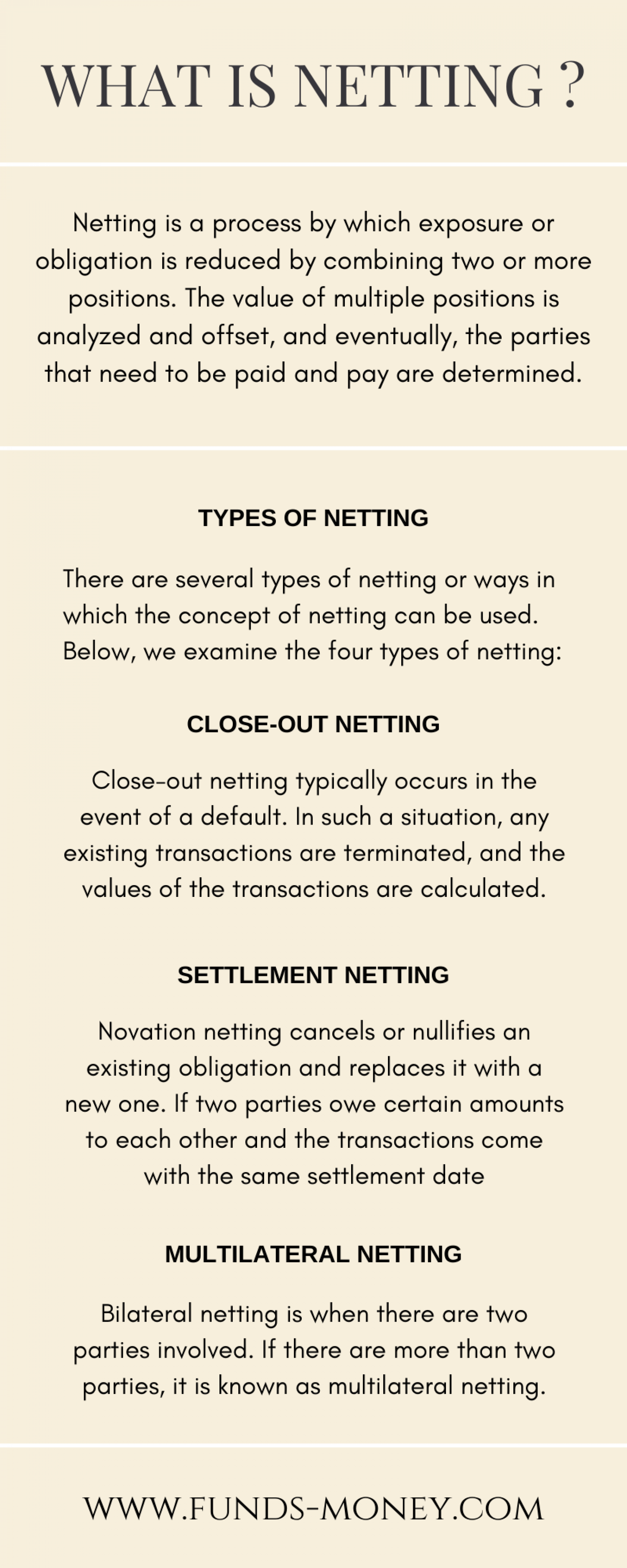 What is Netting? Infographic